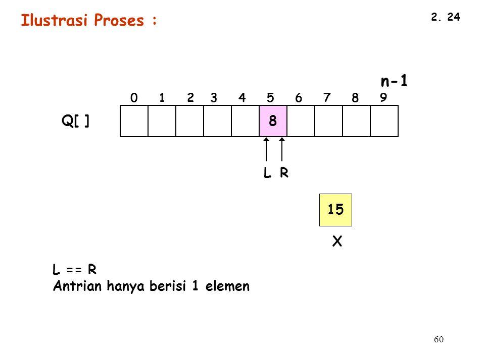 Ilustrasi Proses : 8 Q[ ] L R 15 X L == R